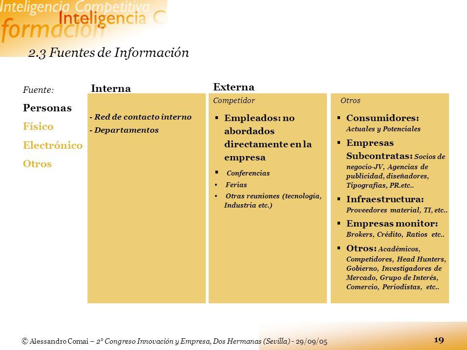 © Alessandro Comai – 2° Congreso Innovación y Empresa, Dos Hermanas (Sevilla) - 29/09/05 19 2.3 Fuentes de Información Fuente : Personas Físico Electr