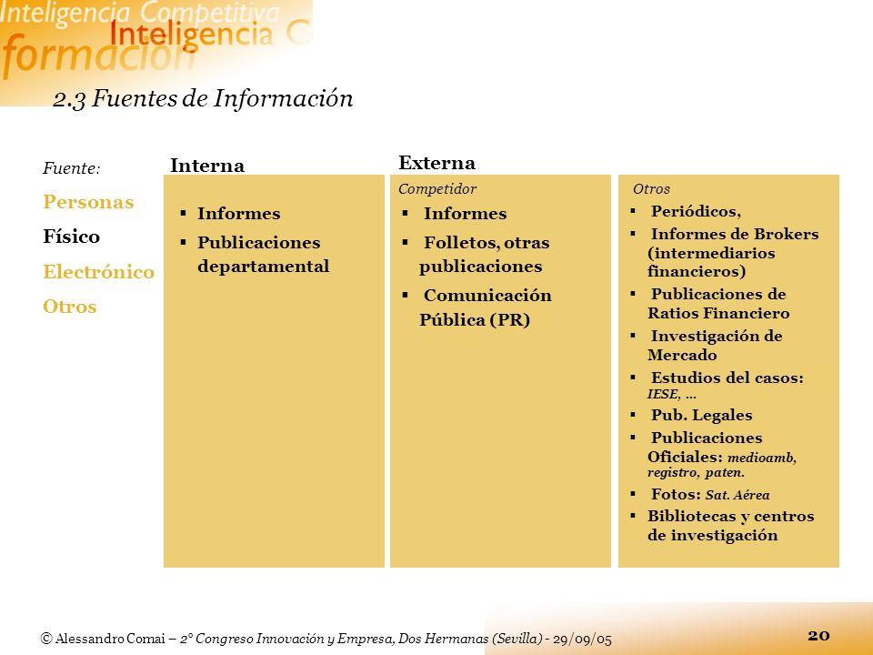 © Alessandro Comai – 2° Congreso Innovación y Empresa, Dos Hermanas (Sevilla) - 29/09/05 20 2.3 Fuentes de Información Fuente : Personas Físico Electr