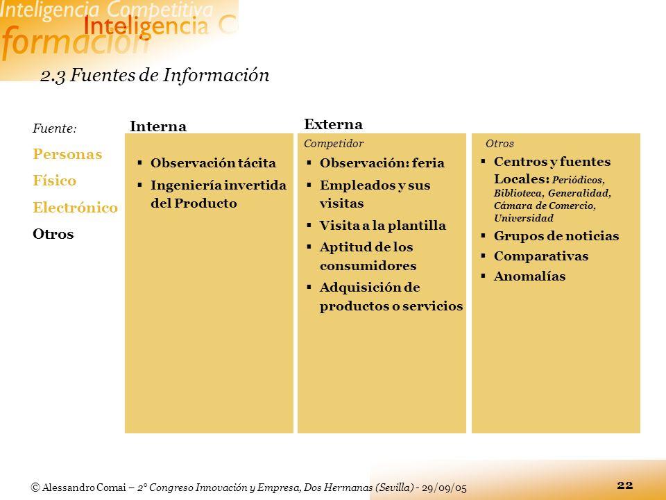 © Alessandro Comai – 2° Congreso Innovación y Empresa, Dos Hermanas (Sevilla) - 29/09/05 22 2.3 Fuentes de Información Fuente : Personas Físico Electr