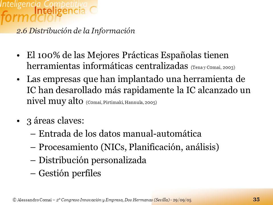 © Alessandro Comai – 2° Congreso Innovación y Empresa, Dos Hermanas (Sevilla) - 29/09/05 35 2.6 Distribución de la Información El 100% de las Mejores
