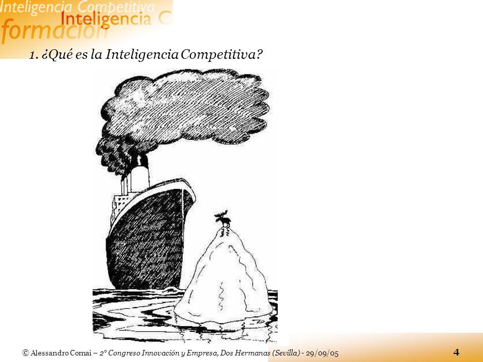 © Alessandro Comai – 2° Congreso Innovación y Empresa, Dos Hermanas (Sevilla) - 29/09/05 4 1. ¿Qué es la Inteligencia Competitiva?