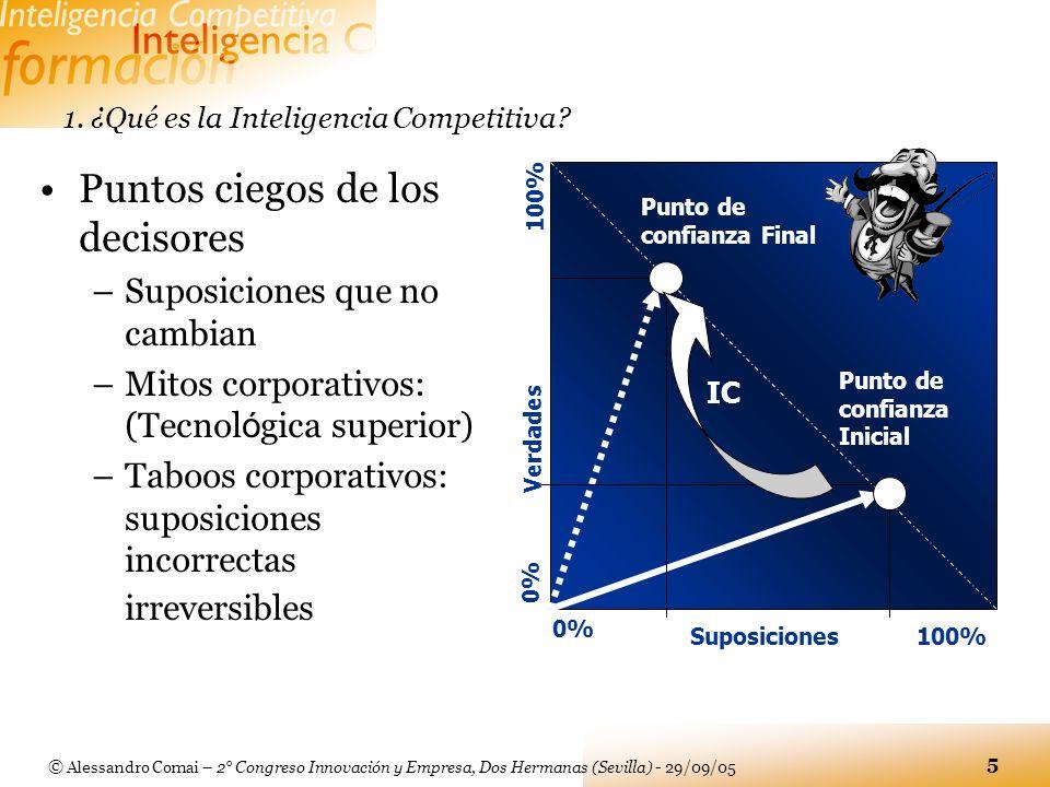 © Alessandro Comai – 2° Congreso Innovación y Empresa, Dos Hermanas (Sevilla) - 29/09/05 5 1. ¿Qué es la Inteligencia Competitiva? Puntos ciegos de lo