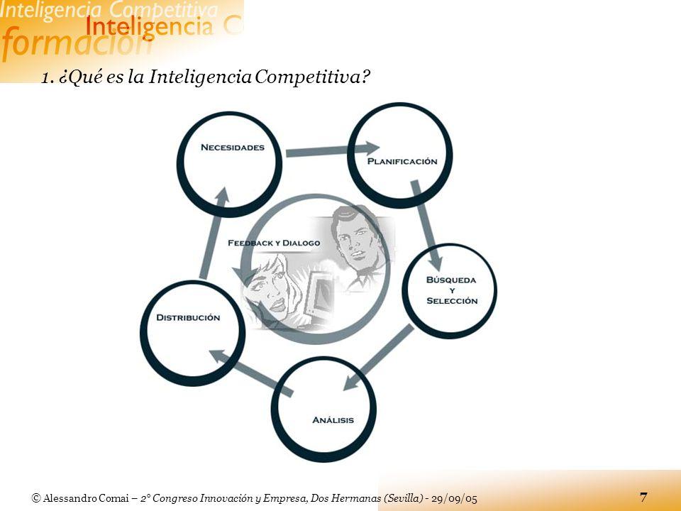 © Alessandro Comai – 2° Congreso Innovación y Empresa, Dos Hermanas (Sevilla) - 29/09/05 7 1. ¿Qué es la Inteligencia Competitiva?