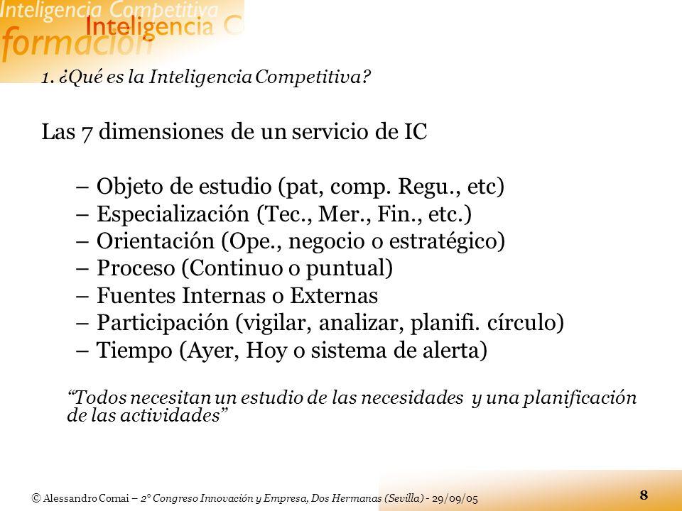 © Alessandro Comai – 2° Congreso Innovación y Empresa, Dos Hermanas (Sevilla) - 29/09/05 8 1. ¿Qué es la Inteligencia Competitiva? Las 7 dimensiones d