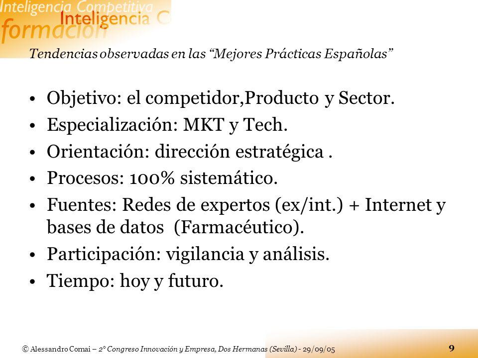© Alessandro Comai – 2° Congreso Innovación y Empresa, Dos Hermanas (Sevilla) - 29/09/05 9 Tendencias observadas en las Mejores Prácticas Españolas Ob
