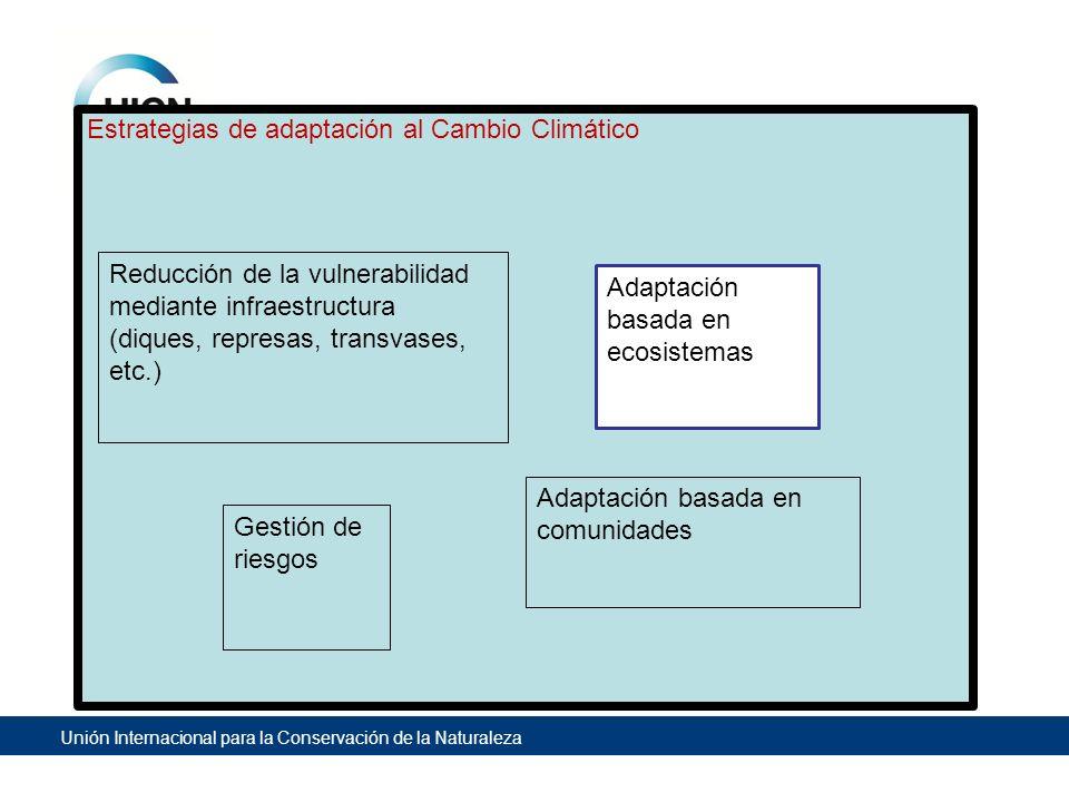 Unión Internacional para la Conservación de la Naturaleza Estrategias de adaptación al Cambio Climático Adaptación basada en comunidades Adaptación ba