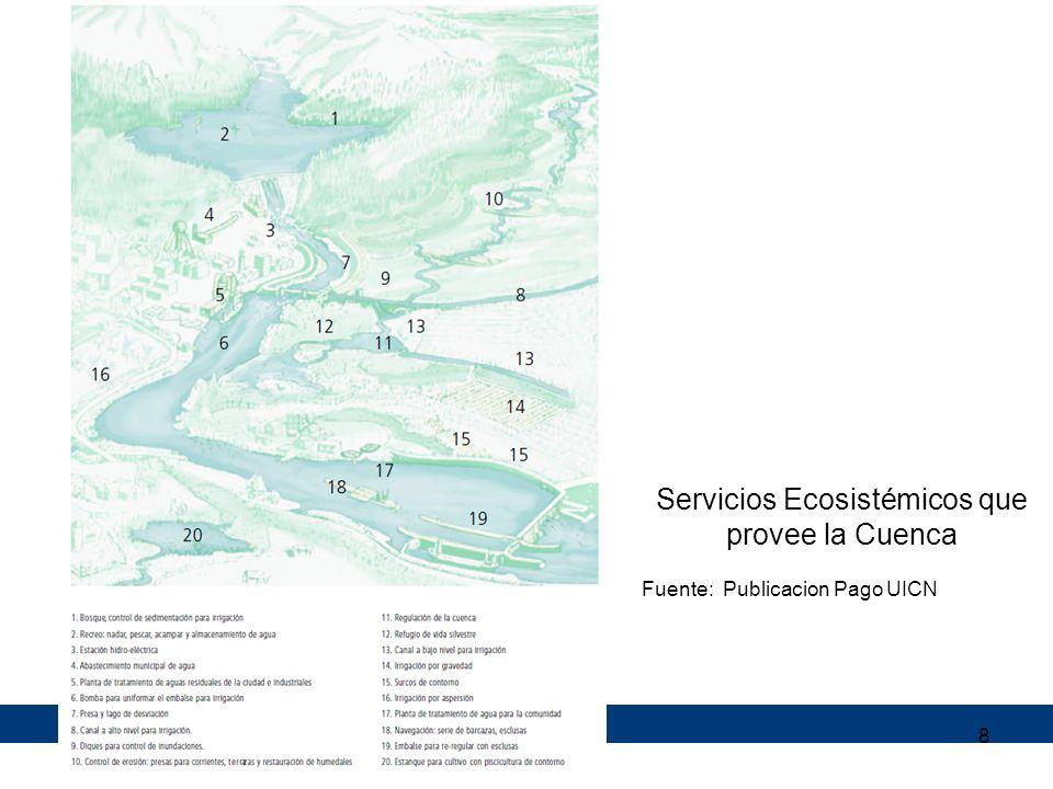 8 Servicios Ecosistémicos que provee la Cuenca Fuente: Publicacion Pago UICN