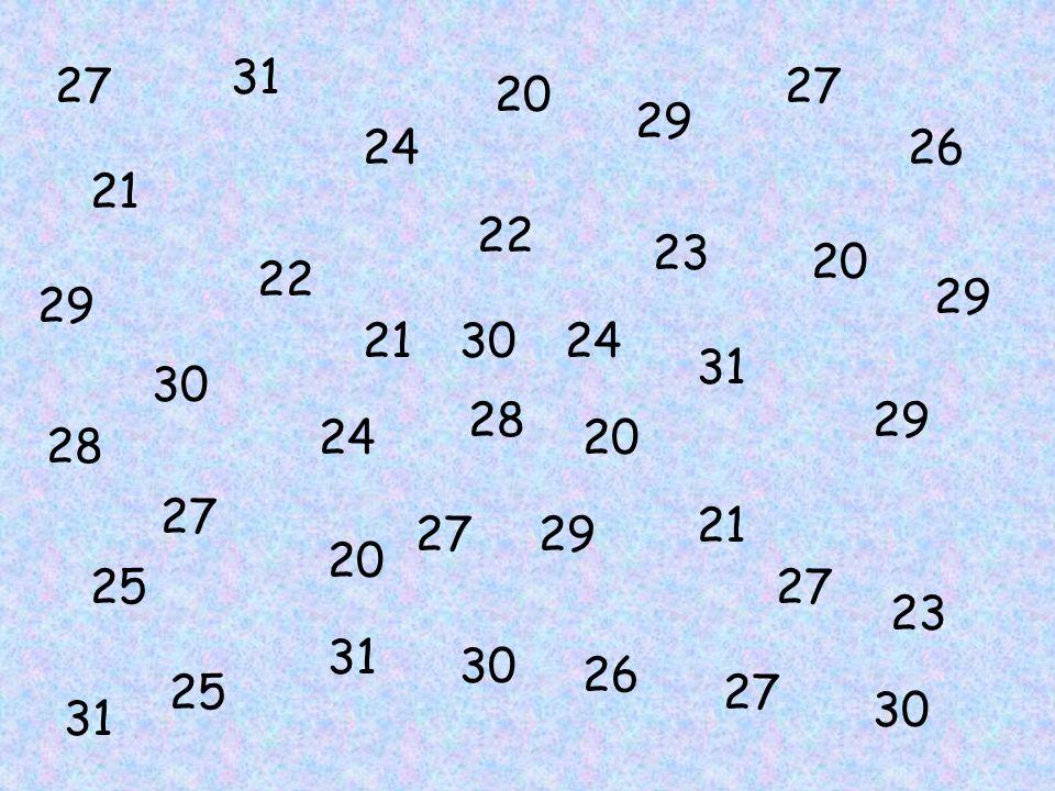 21 20 22 23 24 25 26 27 28 29 30 31 20 21 22 31 30 29 25 27 24 29 20 28 26 29 30 24 31 21 31 30 27 23 27 29 20 27