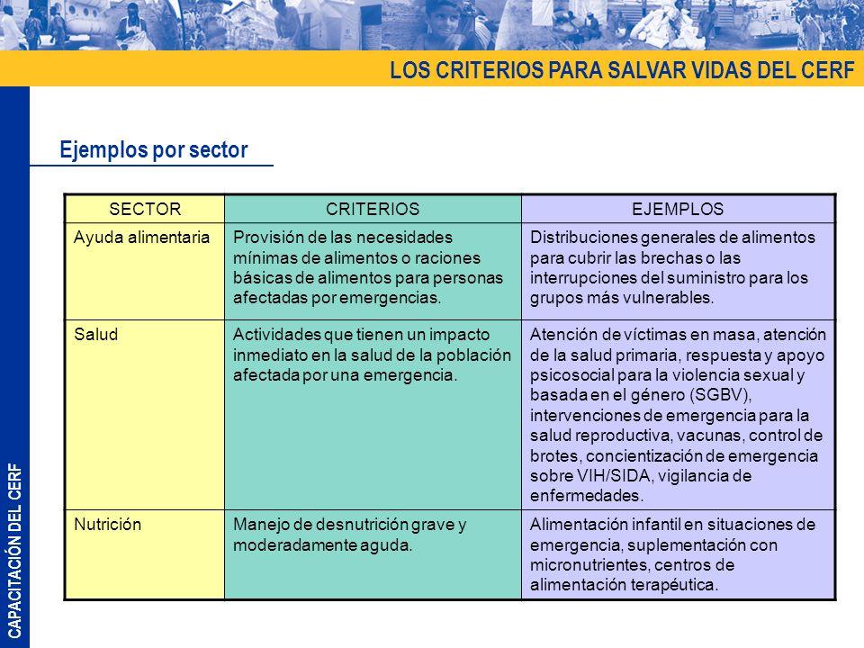 CAPACITACIÓN DEL CERF LOS CRITERIOS PARA SALVAR VIDAS DEL CERF Ejemplos por sector SECTORCRITERIOSEJEMPLOS Ayuda alimentariaProvisión de las necesidad