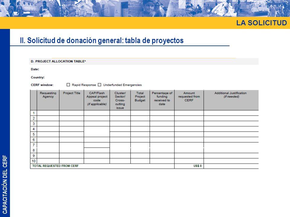 CAPACITACIÓN DEL CERF LA SOLICITUD II. Solicitud de donación general: tabla de proyectos