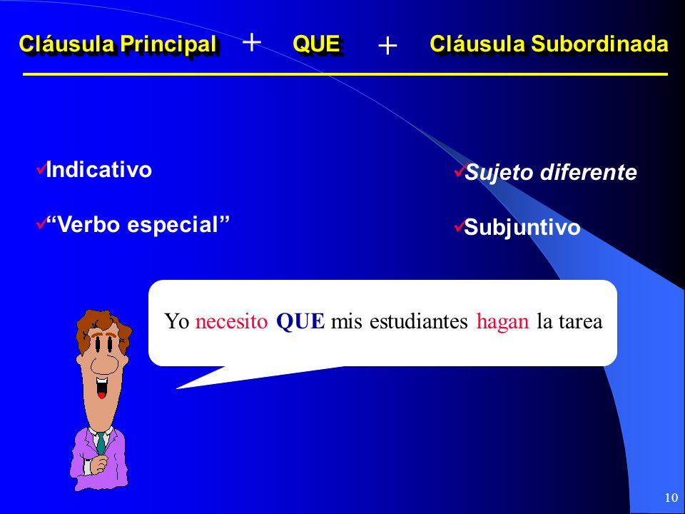 9 In most cases, the Subjunctive does not just happen, it is caused: The cause for the subjunctive is in the principal clause (la cláusula principal).