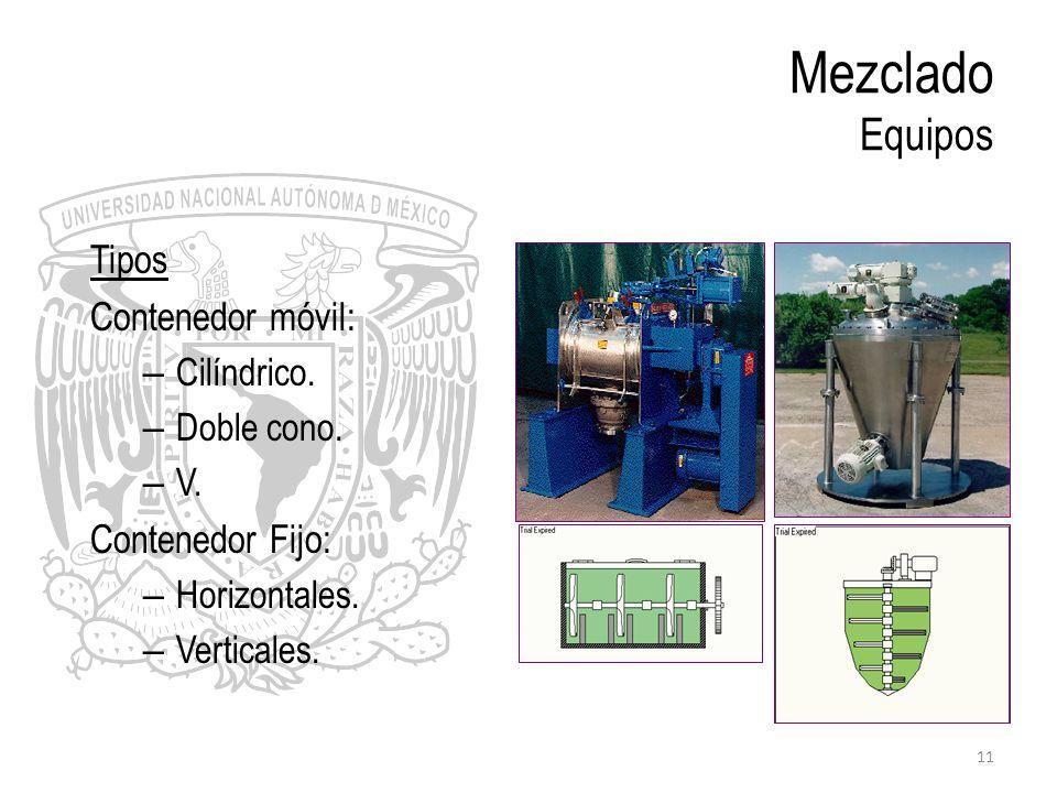 11 Mezclado Equipos Tipos Contenedor móvil: – Cilíndrico. – Doble cono. – V. Contenedor Fijo: – Horizontales. – Verticales.