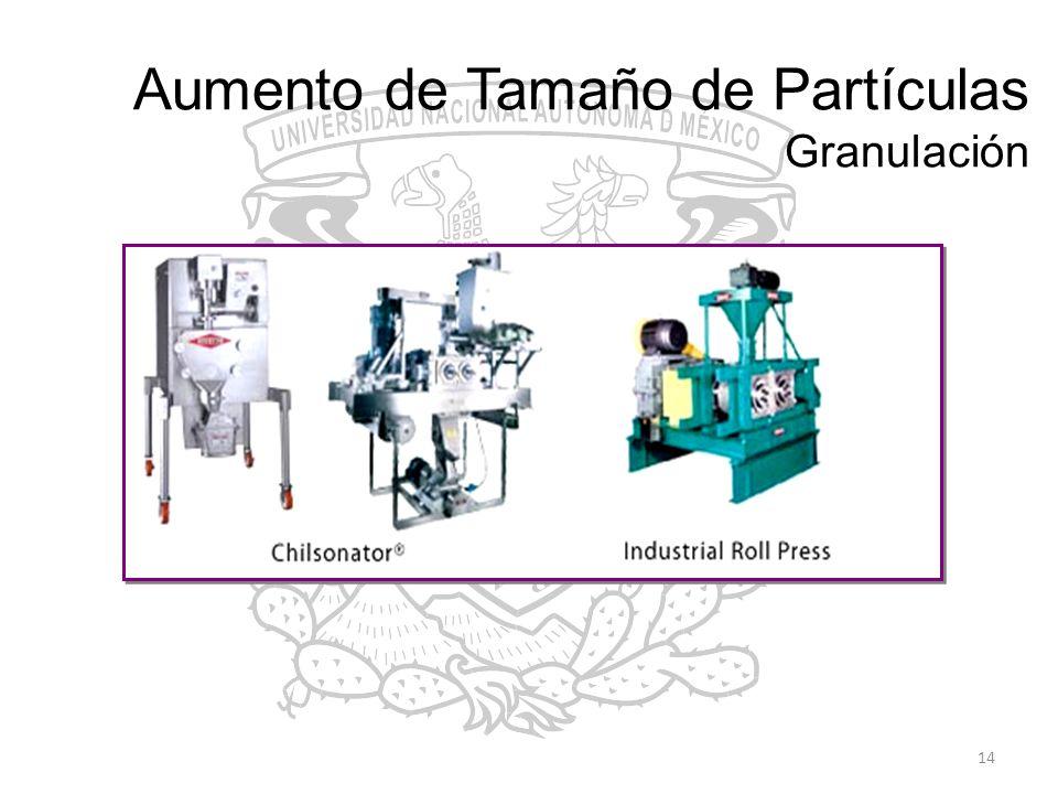 14 Aumento de Tamaño de Partículas Granulación