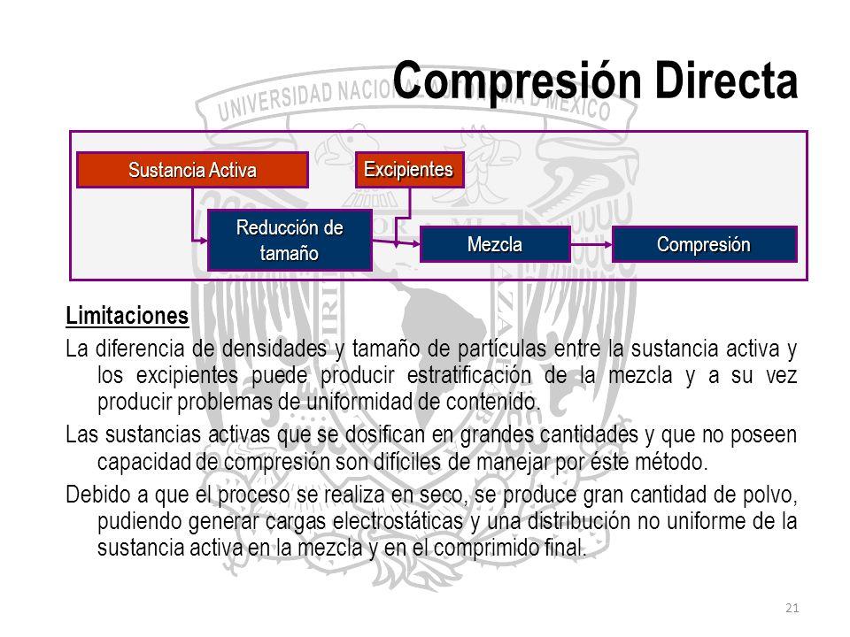 21 Compresión Directa Limitaciones La diferencia de densidades y tamaño de partículas entre la sustancia activa y los excipientes puede producir estra