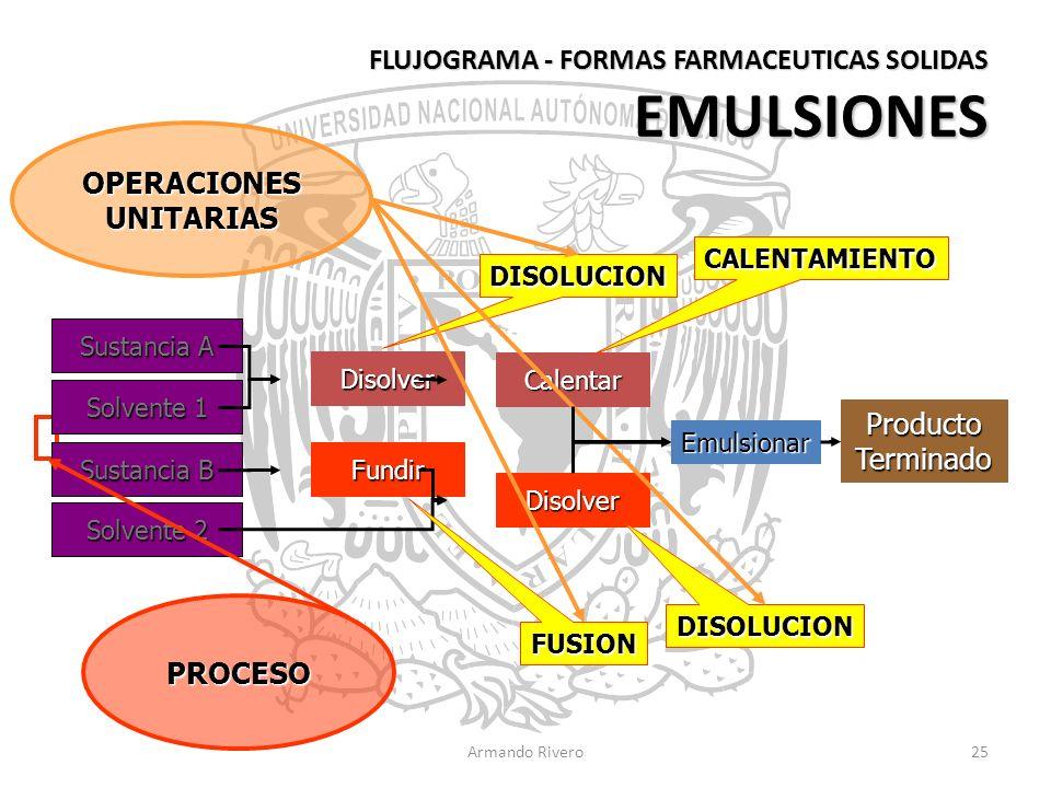 Armando Rivero25 Calentar Disolver FLUJOGRAMA - FORMAS FARMACEUTICAS SOLIDAS EMULSIONES Sustancia A Solvente 1 Sustancia B Solvente 2 Disolver Fundir