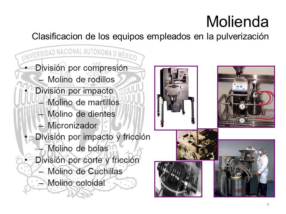 4 Molienda Clasificacion de los equipos empleados en la pulverización División por compresión –Molino de rodillos División por impacto –Molino de mart