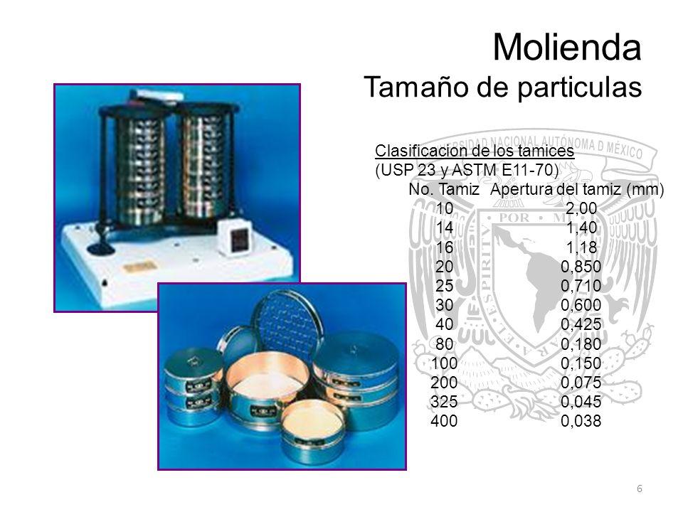 6 Molienda Tamaño de particulas Clasificacion de los tamices (USP 23 y ASTM E11-70) No. TamizApertura del tamiz (mm) 102,00 141,40 161,18 200,850 250,