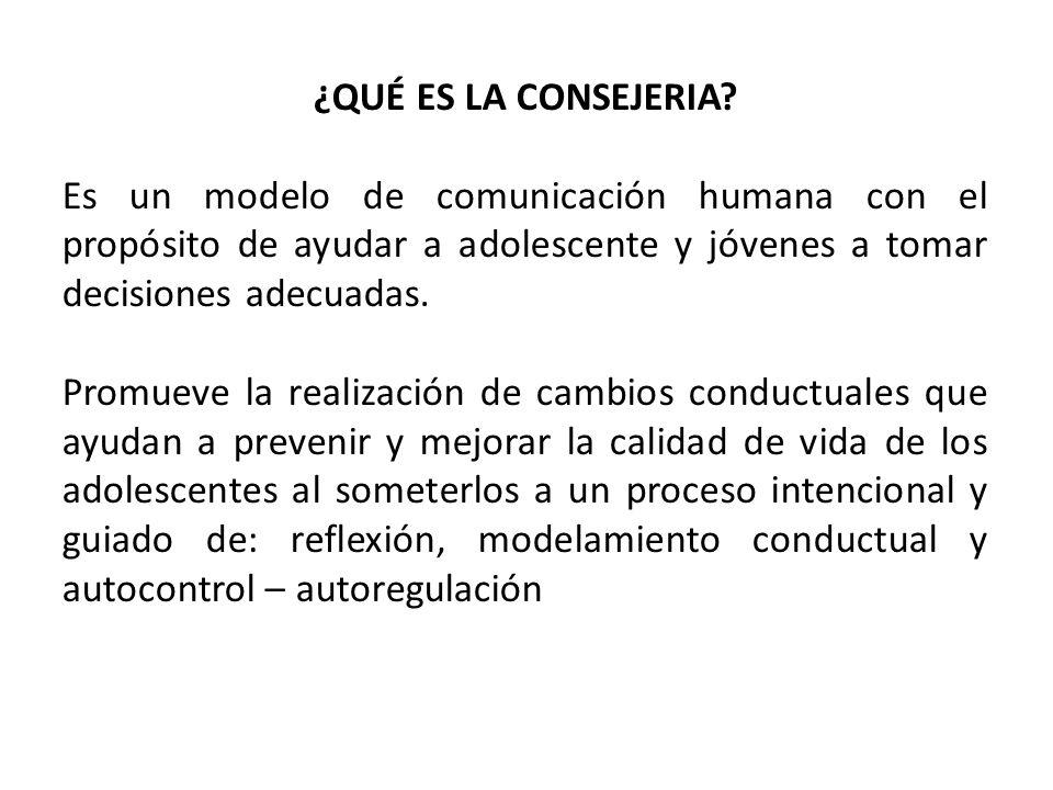 ¿QUÉ ES LA CONSEJERIA? Es un modelo de comunicación humana con el propósito de ayudar a adolescente y jóvenes a tomar decisiones adecuadas. Promueve l