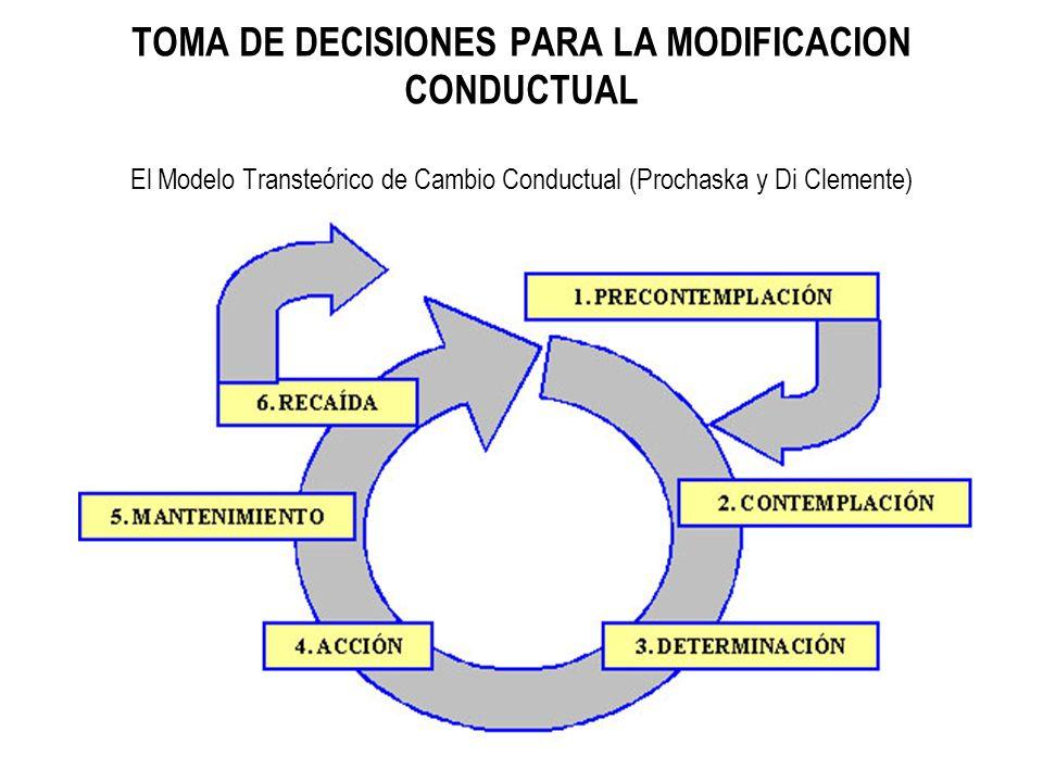 TOMA DE DECISIONES PARA LA MODIFICACION CONDUCTUAL El Modelo Transteórico de Cambio Conductual (Prochaska y Di Clemente)