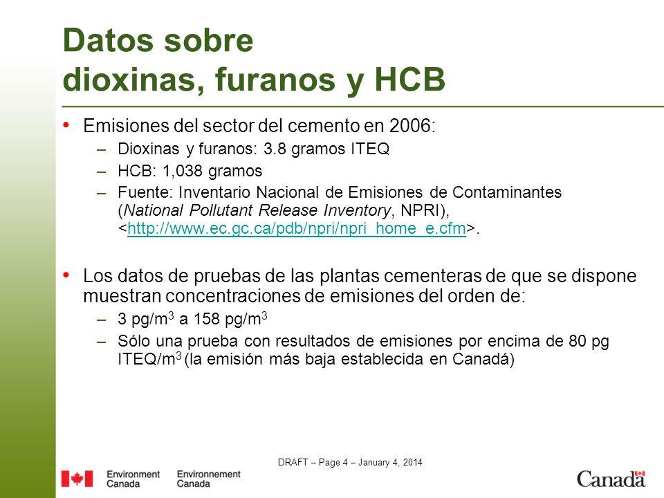 DRAFT – Page 4 – January 4, 2014 Datos sobre dioxinas, furanos y HCB Emisiones del sector del cemento en 2006: –Dioxinas y furanos: 3.8 gramos ITEQ –H
