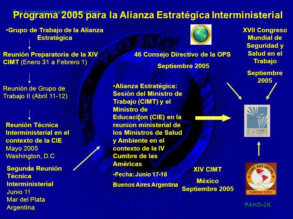 PAHO-2K 048TEN2K 14 Pan American Health Organization Programa 2005 para la Alianza Estratégica Interministerial Reunión de Grupo de Trabajo II (Abril