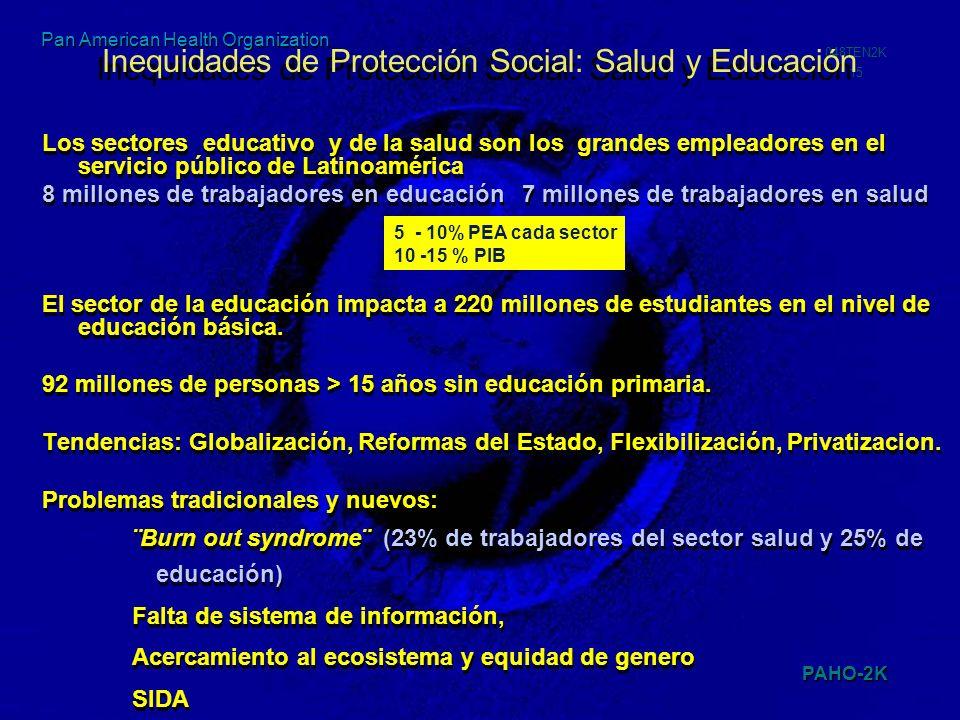 PAHO-2K 048TEN2K 15 Pan American Health Organization Inequidades de Protección Social: Salud y Educación Los sectores educativo y de la salud son los