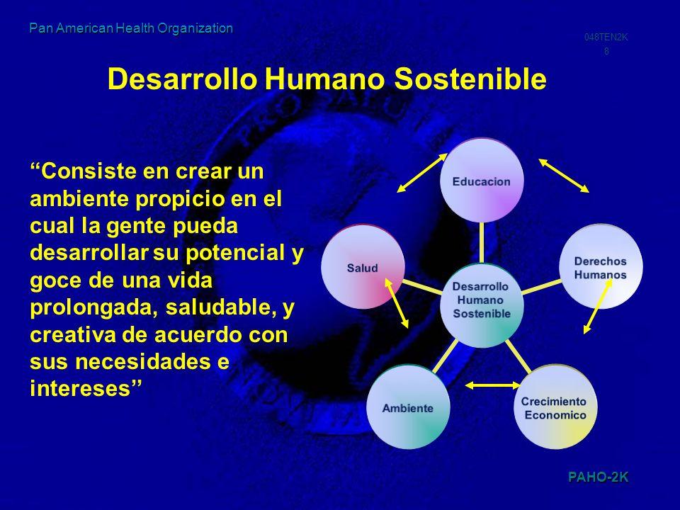 PAHO-2K 048TEN2K 8 Pan American Health Organization Desarrollo Humano Sostenible Educacion Derechos Humanos Crecimiento Economico AmbienteSalud Consis