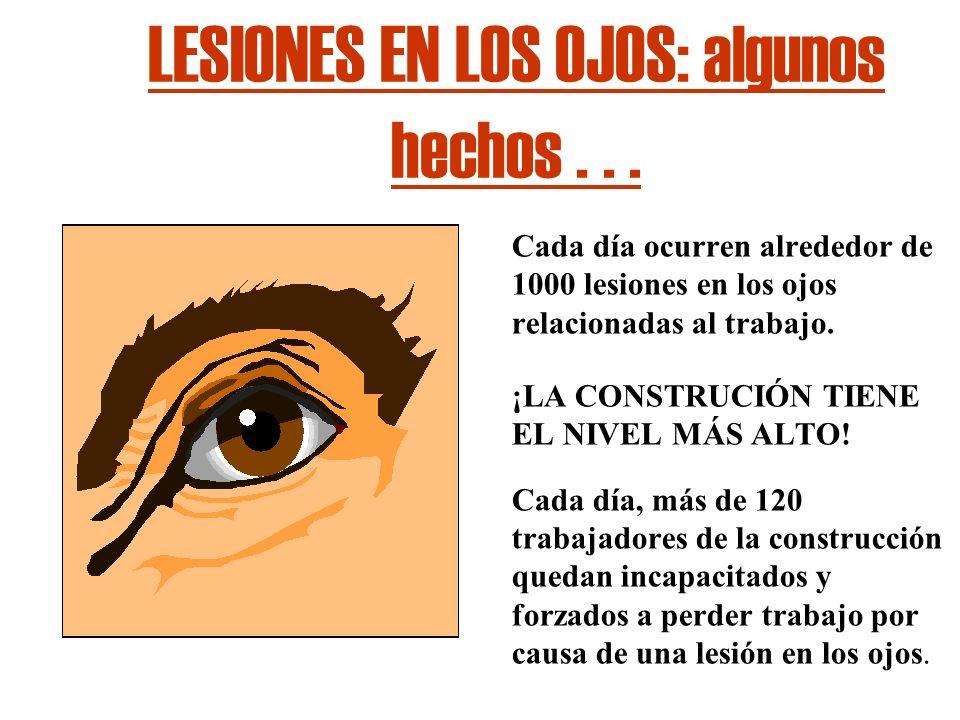 LESIONES EN LOS OJOS: algunos hechos... Cada día ocurren alrededor de 1000 lesiones en los ojos relacionadas al trabajo. ¡LA CONSTRUCIÓN TIENE EL NIVE