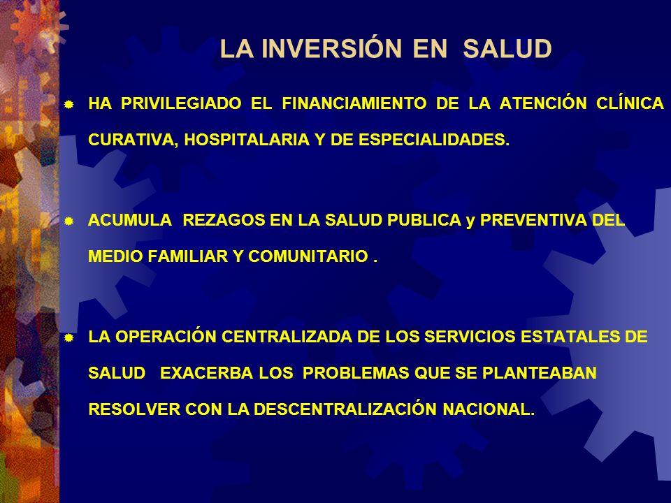 LA INVERSIÓN EN SALUD HA PRIVILEGIADO EL FINANCIAMIENTO DE LA ATENCIÓN CLÍNICA CURATIVA, HOSPITALARIA Y DE ESPECIALIDADES. ACUMULA REZAGOS EN LA SALUD