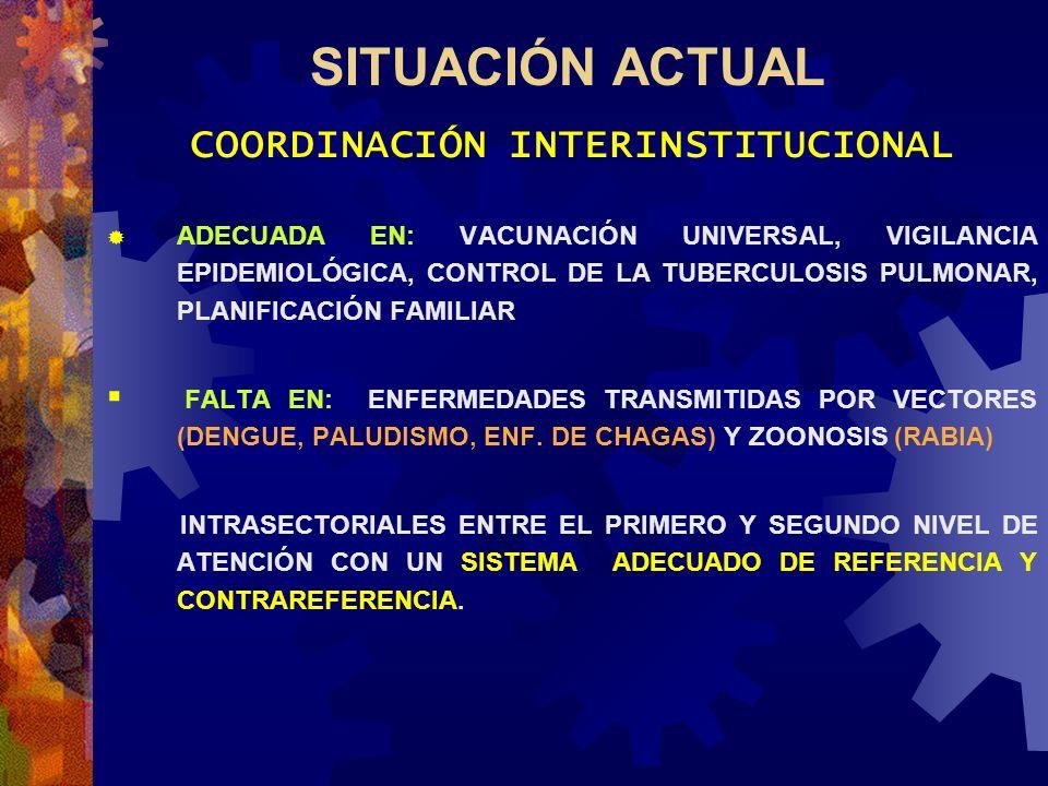 SITUACIÓN ACTUAL COORDINACIÓN INTERINSTITUCIONAL ADECUADA EN: VACUNACIÓN UNIVERSAL, VIGILANCIA EPIDEMIOLÓGICA, CONTROL DE LA TUBERCULOSIS PULMONAR, PL