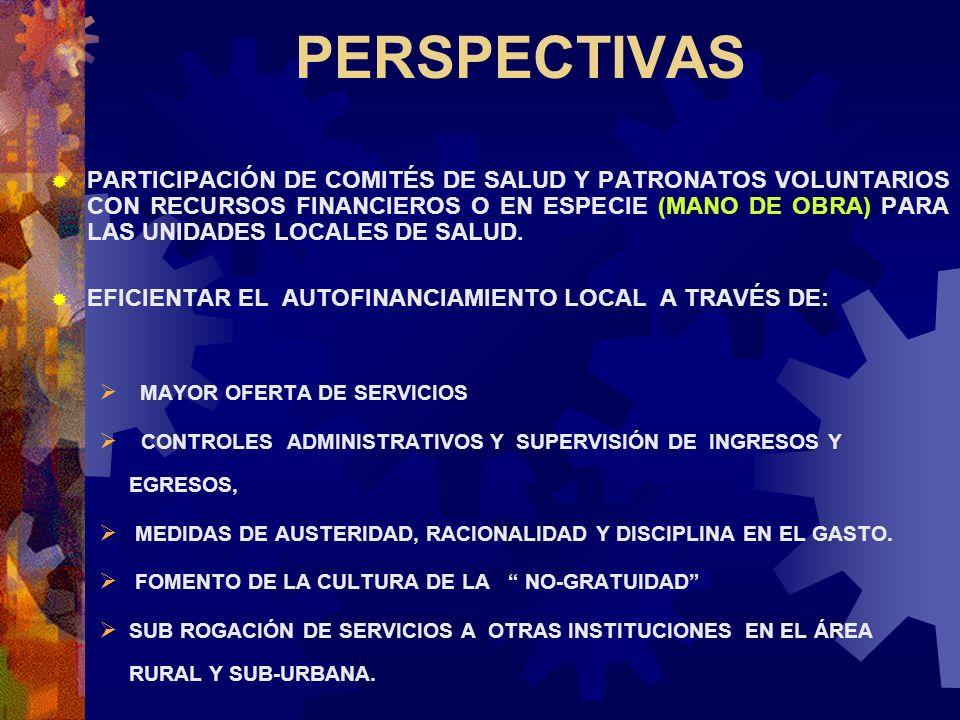PERSPECTIVAS PARTICIPACIÓN DE COMITÉS DE SALUD Y PATRONATOS VOLUNTARIOS CON RECURSOS FINANCIEROS O EN ESPECIE (MANO DE OBRA) PARA LAS UNIDADES LOCALES