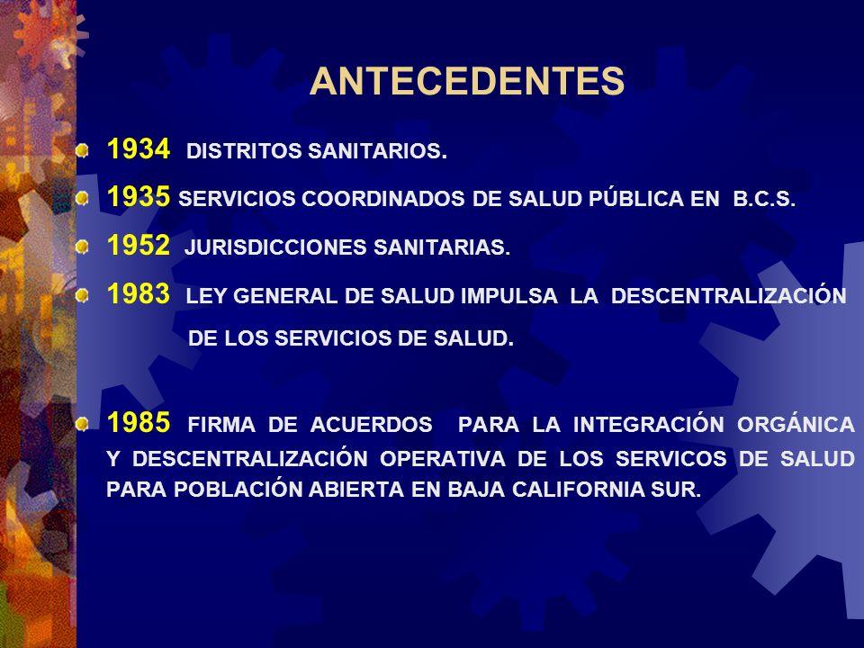 ANTECEDENTES 1934 DISTRITOS SANITARIOS. 1935 SERVICIOS COORDINADOS DE SALUD PÚBLICA EN B.C.S. 1952 JURISDICCIONES SANITARIAS. 1983 LEY GENERAL DE SALU