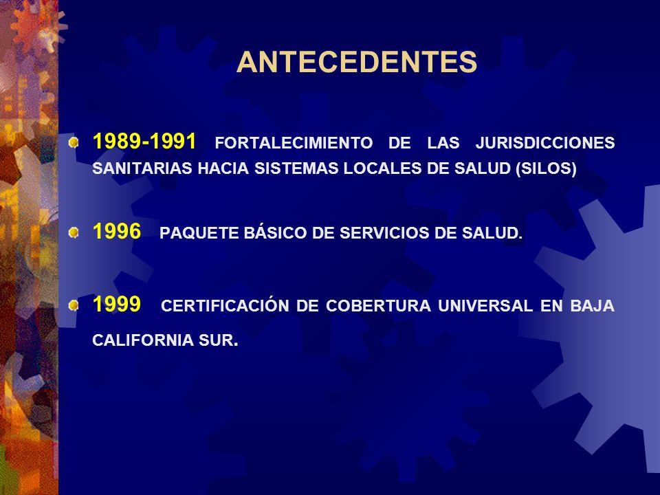 1989-1991 FORTALECIMIENTO DE LAS JURISDICCIONES SANITARIAS HACIA SISTEMAS LOCALES DE SALUD (SILOS) 1996 PAQUETE BÁSICO DE SERVICIOS DE SALUD. 1999 CER
