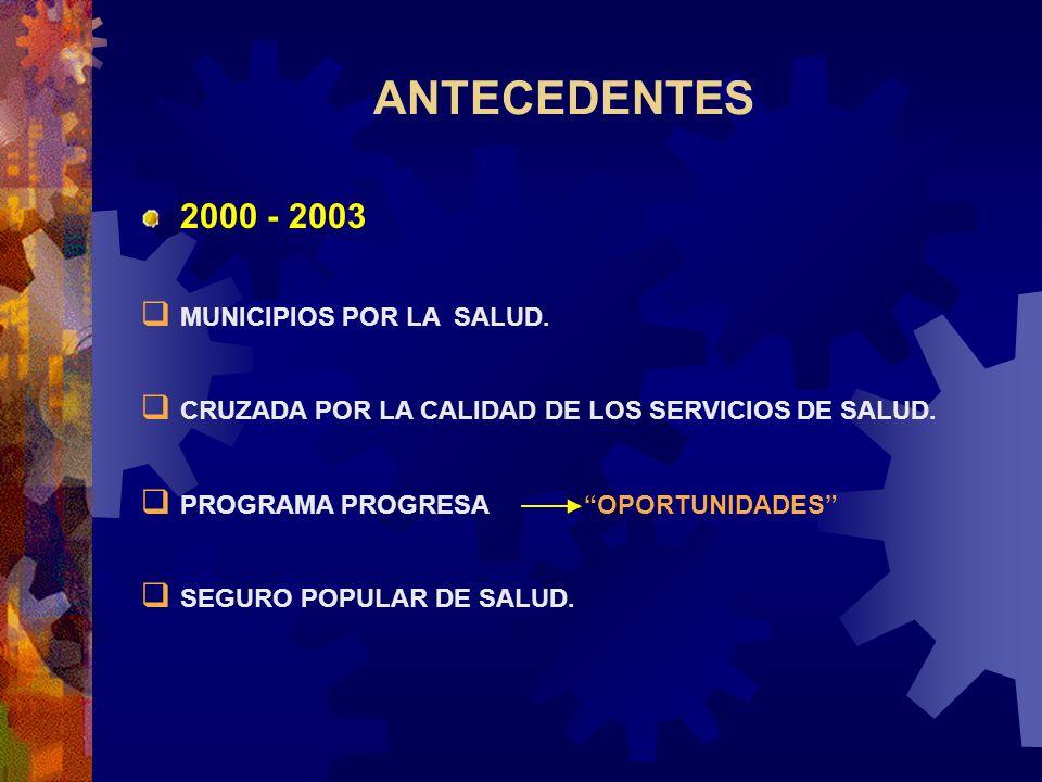 2000 - 2003 MUNICIPIOS POR LA SALUD. CRUZADA POR LA CALIDAD DE LOS SERVICIOS DE SALUD. PROGRAMA PROGRESA OPORTUNIDADES SEGURO POPULAR DE SALUD.