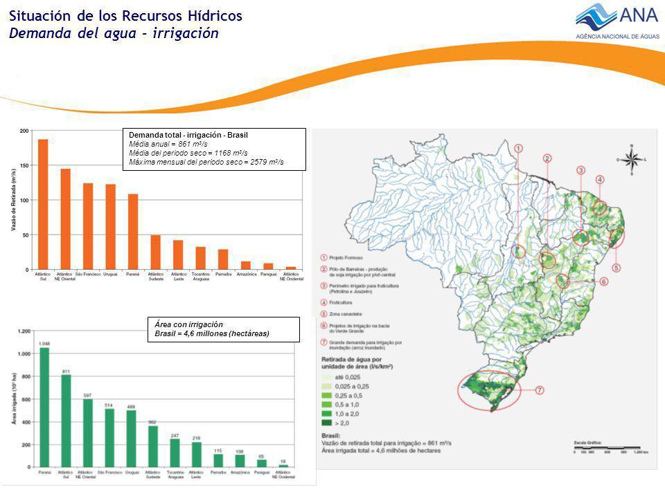 Usos principales Vazões de retirada (m3/s) Variación (%)l PNRH e Cardernos de Recuros Hídricos Conjuntura Año de referencia: 2000 Año de referencia: 2006 Animal11214429% Industrial28132215% Rural4036-10% Urbano42047914% Irrigación73986117% Total1592184216% Brasil - Retirada total = 1.841,5 m 3 /s Brasil - Consumo total = 986,4 m 3 /s Situación de los Recursos Hídricos Demanda del agua – todos los usos