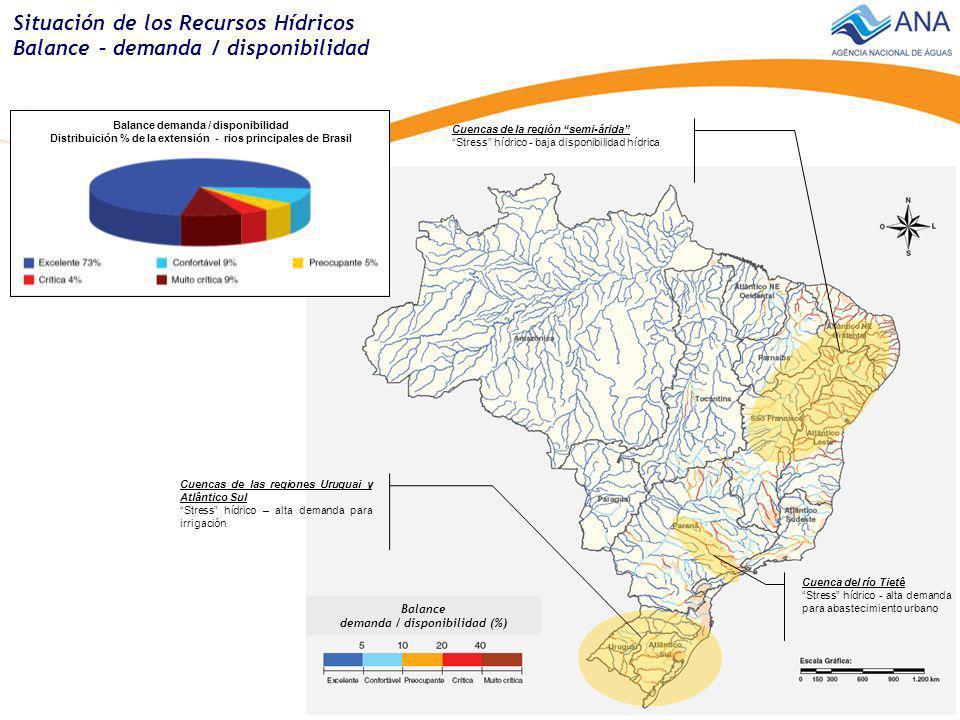 Situación de los Recursos Hídricos Calidad de las aguas Índice de Calidad de las Aguas