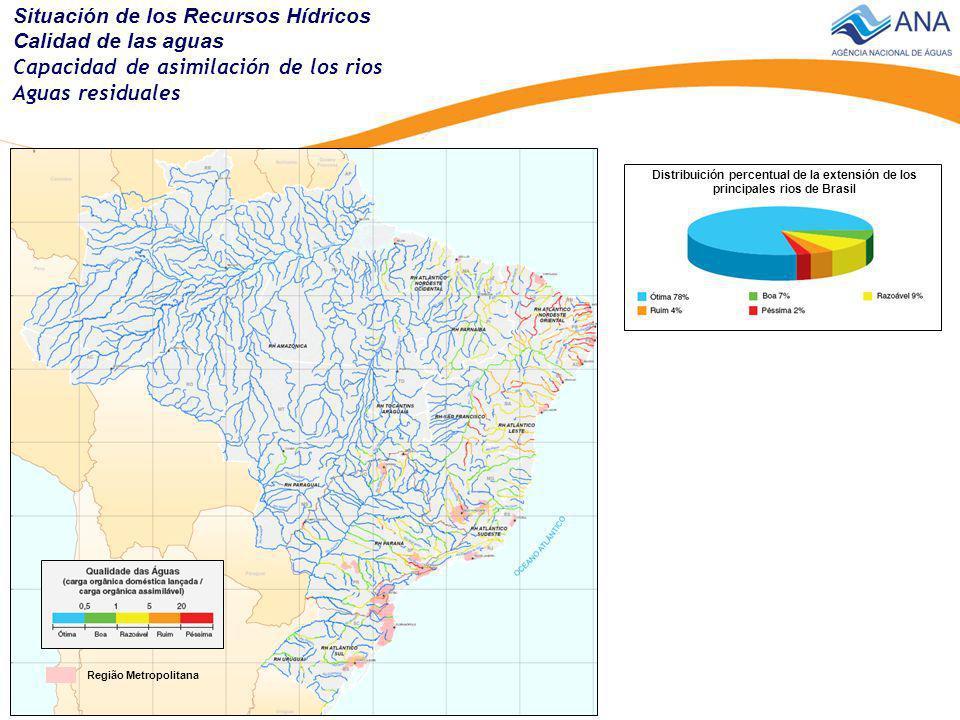 Situación de los Recursos Hídricos Calidad de las aguas Capacidad de asimilación de los rios Aguas residuales 1 1 - Alto Tietê y río Piracicaba – Región Metropolitana de São Paulo y Región Metropolitana de Campinas Região Metropolitana 3 - Alto Iguaçu – Región Metropolitana de Curitiba 4 – Región Metropolitana de Londrina y Región Metropolitana de Maringá 2 – Río Meia Ponte – Región Metropolitana de Goiânia 3 4 2