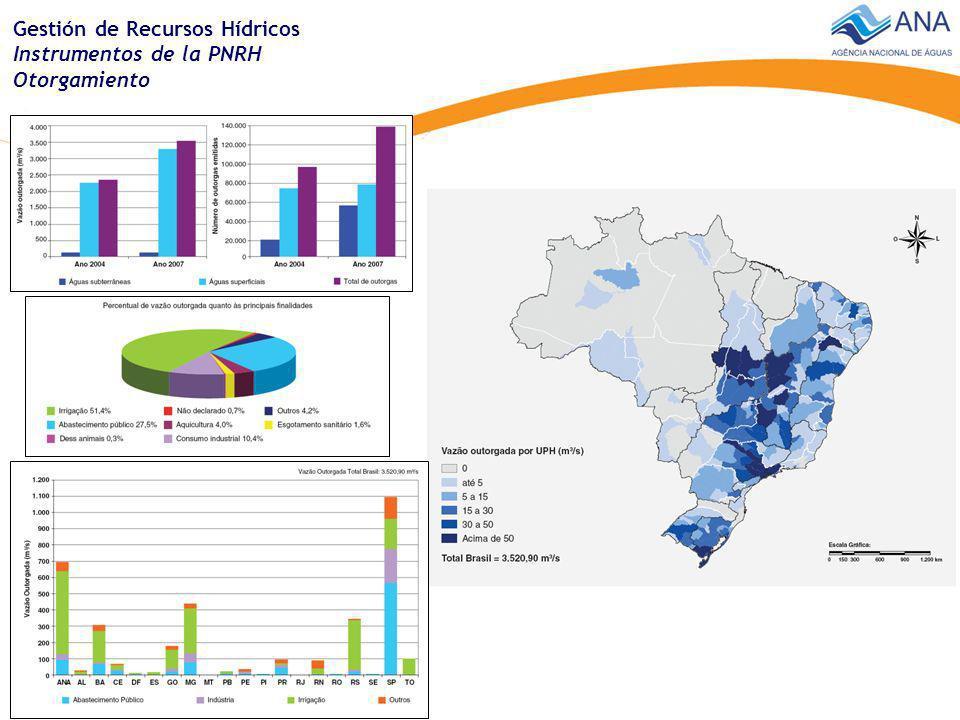 Disponibilidad hídrica de Brasil - 267.000m3/s – 18% de la disponibilidad mundial Demandas – 47% irrigación, 26% abastecimiento urbano, 17% uso industrial, 8% abastecimiento animal e 2% uso rural Balance demanda / disponibilidad hídrica: Cuencas con balance crítico - Nordeste de Brasil – baja disponibilidad hídrica - Cuencas de las Regiones Metropolitanas (alta demanda urbano y industrial) - Sur de Brasil – alta demanda para irrigación Calidad de las aguas IQA - 1173 puntos analizados, 21% en situación pésima, mala o razoable Principales rios en clase mala o pésima Cuencas en las Regiones Metropolitanas brasileñas Causa: la baja existencia de tratamiento de las aguas residuales (solamente 26% del volúmen producido) Ortogamiento: instrumento reglamentado y implementado en vários estados – caudal total hasta 2007 = (3.520,9 m3/s) Situación de los recursos hídricos Observaciones finales