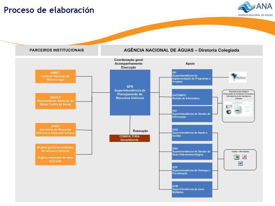 Informe de la Coyuntura Definición: documento conteniendo análisis y interpretaciones de los resultados presentados - temas del Informe de la Coyuntura de los Recursos Hídricos.