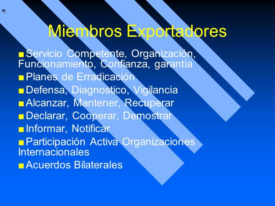 * * 0 Miembros Exportadores Servicio Competente, Organización, Funcionamiento, Confianza, garantía Planes de Erradicación Defensa, Diagnostico, Vigila