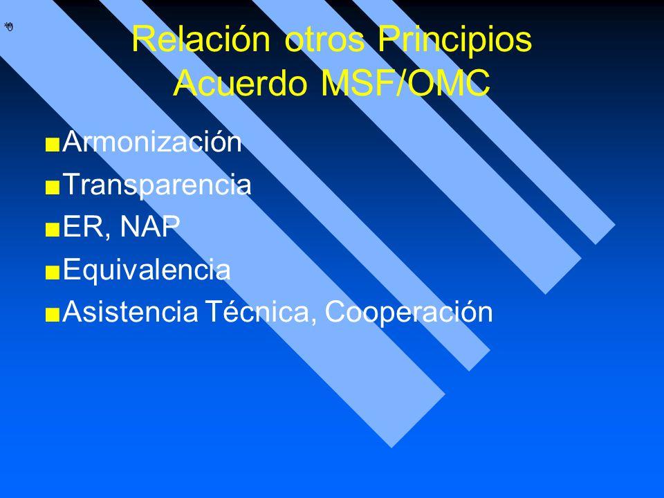 * * 0 Relación otros Principios Acuerdo MSF/OMC Armonización Transparencia ER, NAP Equivalencia Asistencia Técnica, Cooperación