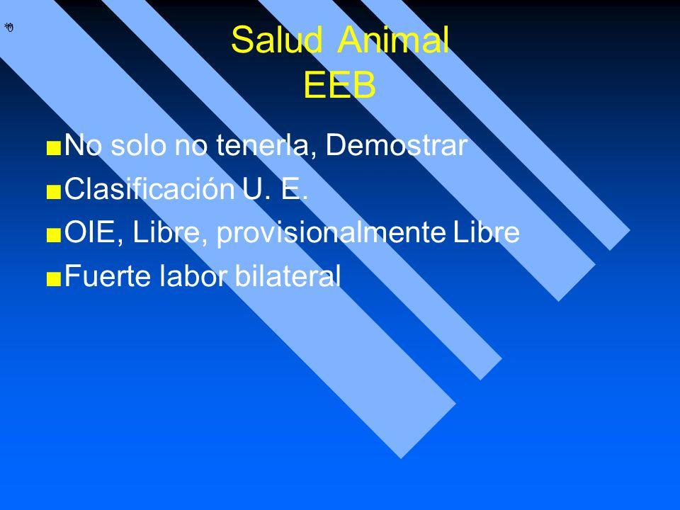 * * 0 Salud Animal EEB No solo no tenerla, Demostrar Clasificación U. E. OIE, Libre, provisionalmente Libre Fuerte labor bilateral