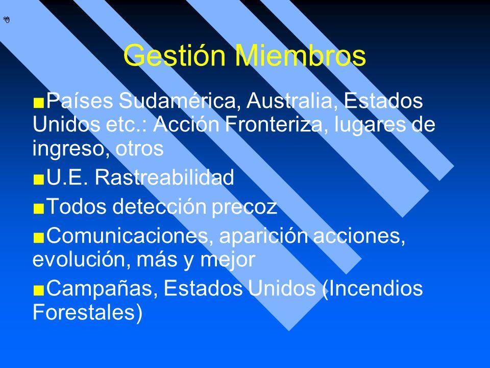 * * 0 Gestión Miembros Países Sudamérica, Australia, Estados Unidos etc.: Acción Fronteriza, lugares de ingreso, otros U.E. Rastreabilidad Todos detec