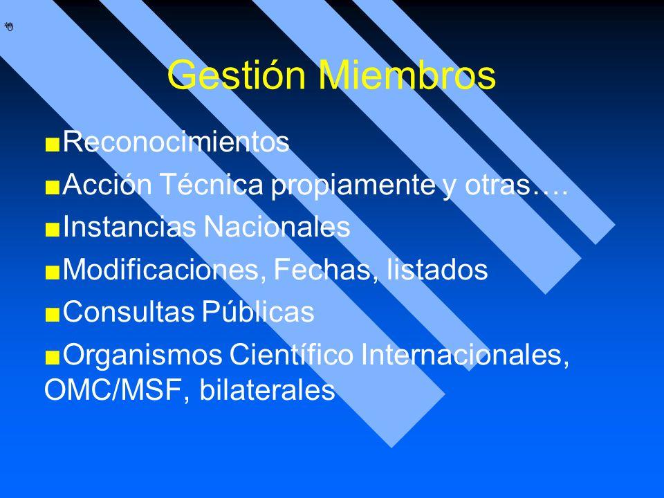 * * 0 Gestión Miembros Reconocimientos Acción Técnica propiamente y otras…. Instancias Nacionales Modificaciones, Fechas, listados Consultas Públicas