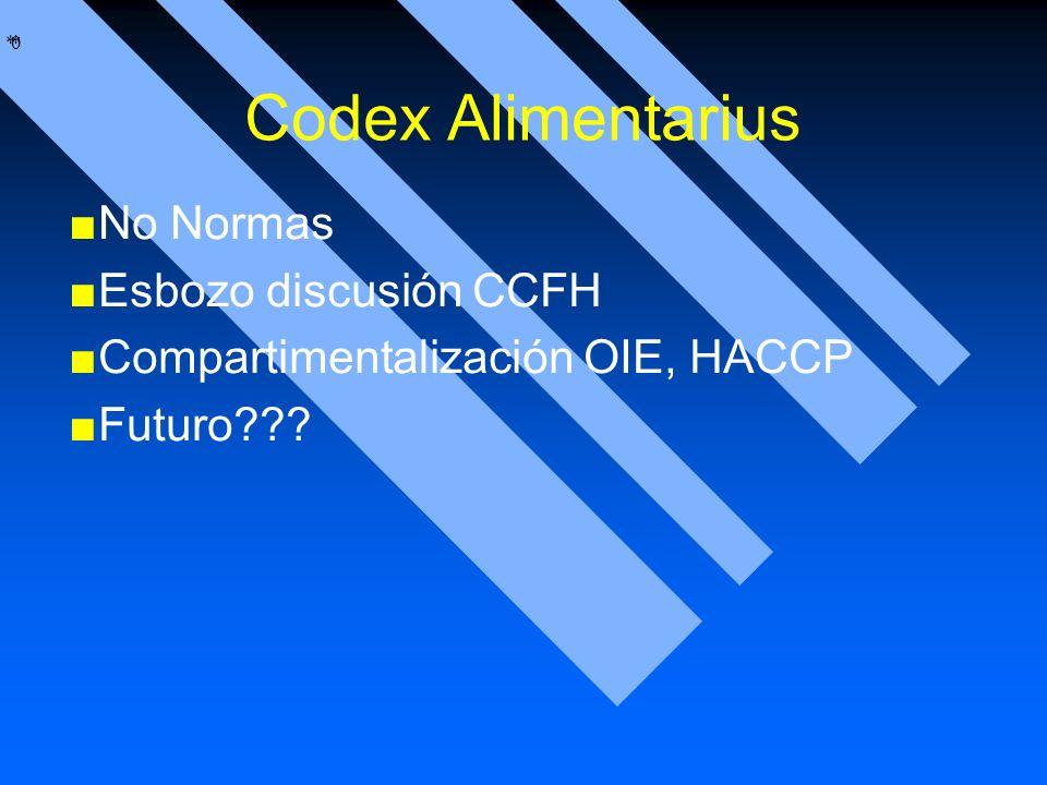 * * 0 Codex Alimentarius No Normas Esbozo discusión CCFH Compartimentalización OIE, HACCP Futuro???