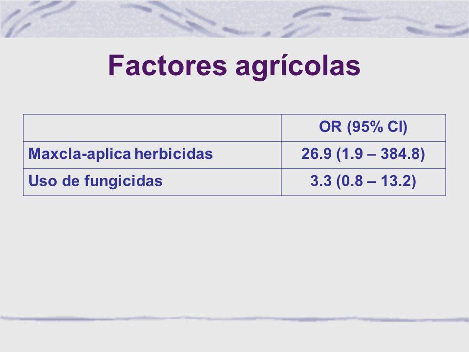 Factores agrícolas OR (95% CI) Maxcla-aplica herbicidas26.9 (1.9 – 384.8) Uso de fungicidas3.3 (0.8 – 13.2)