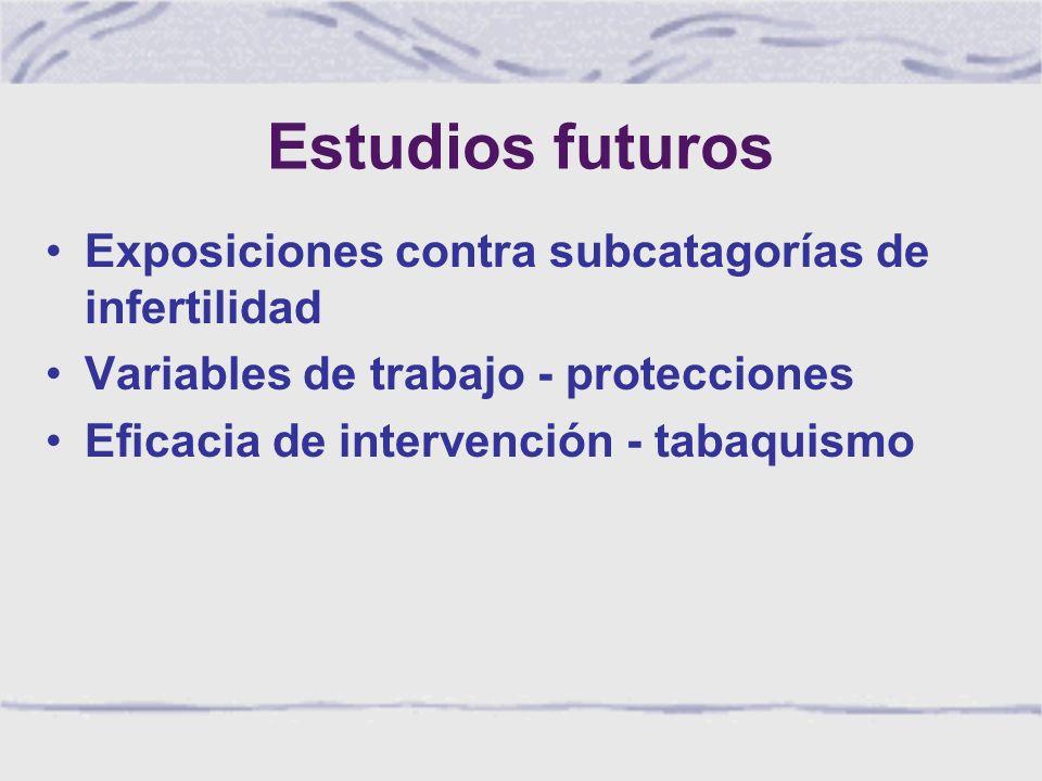 Estudios futuros Exposiciones contra subcatagorías de infertilidad Variables de trabajo - protecciones Eficacia de intervención - tabaquismo