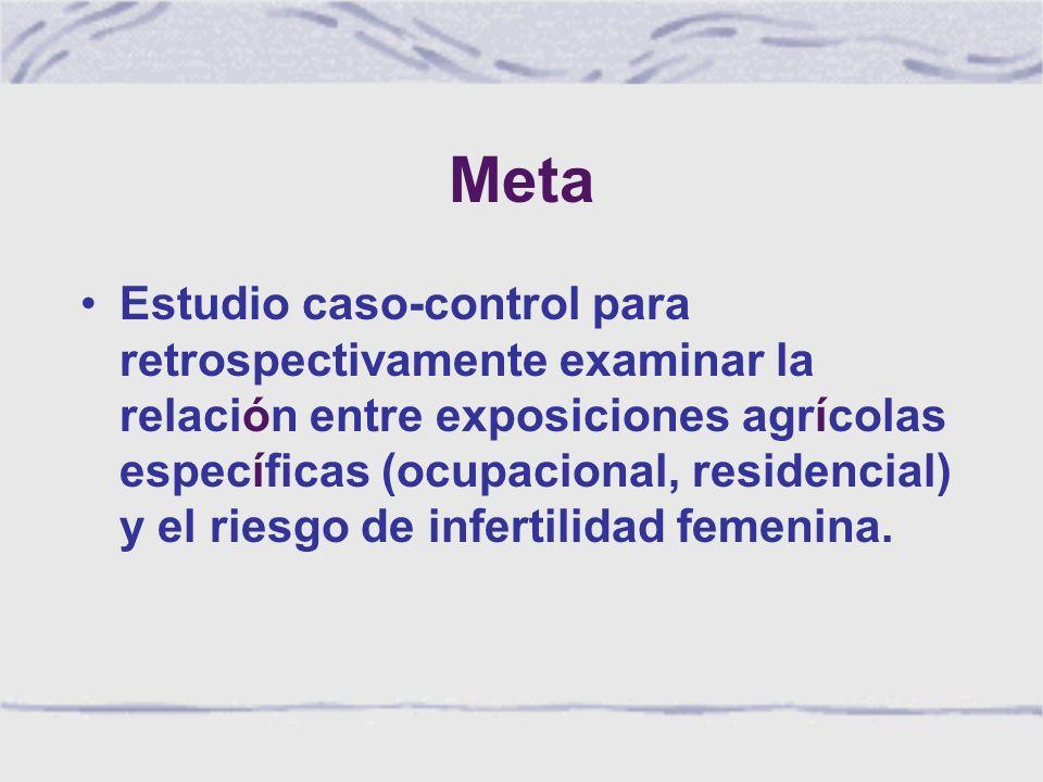 Meta Estudio caso-control para retrospectivamente examinar la relación entre exposiciones agrícolas específicas (ocupacional, residencial) y el riesgo de infertilidad femenina.