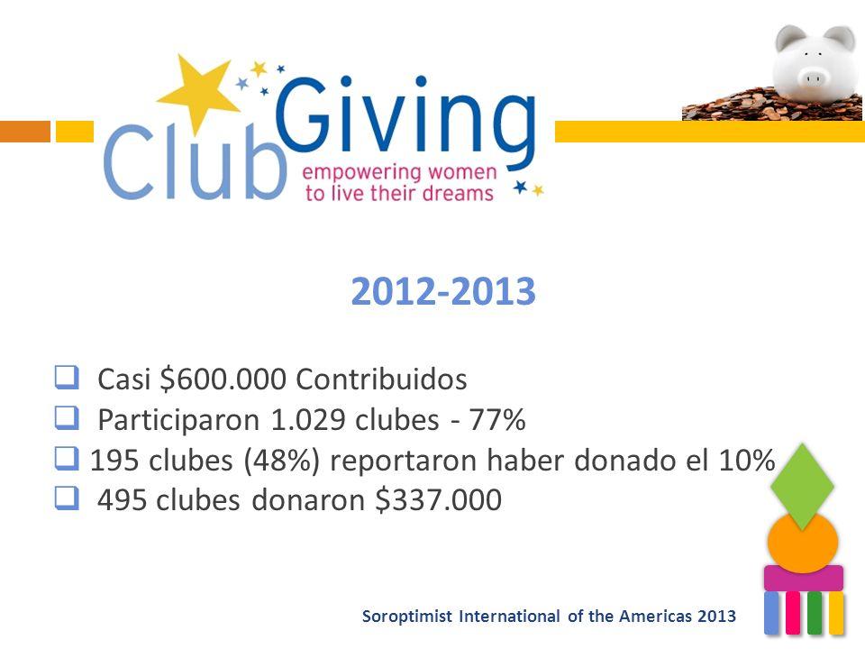 2012-2013 Casi $600.000 Contribuidos Participaron 1.029 clubes - 77% 195 clubes (48%) reportaron haber donado el 10% 495 clubes donaron $337.000
