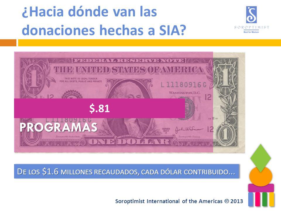 Soroptimist International of the Americas 2013 ¿Hacia dónde van las donaciones hechas a SIA? $.81 PROGRAMAS D E LOS $1.6 MILLONES RECAUDADOS, CADA DÓL